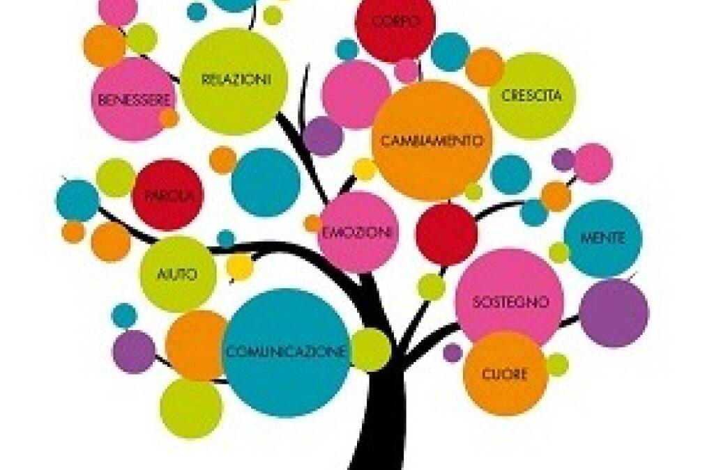 SPORTELLO D'ASCOLTO PSICOLOGICO A SCUOLA IN EMERGENZA SANITARIA COVID-19: PANDEMIA DI EMOZIONI