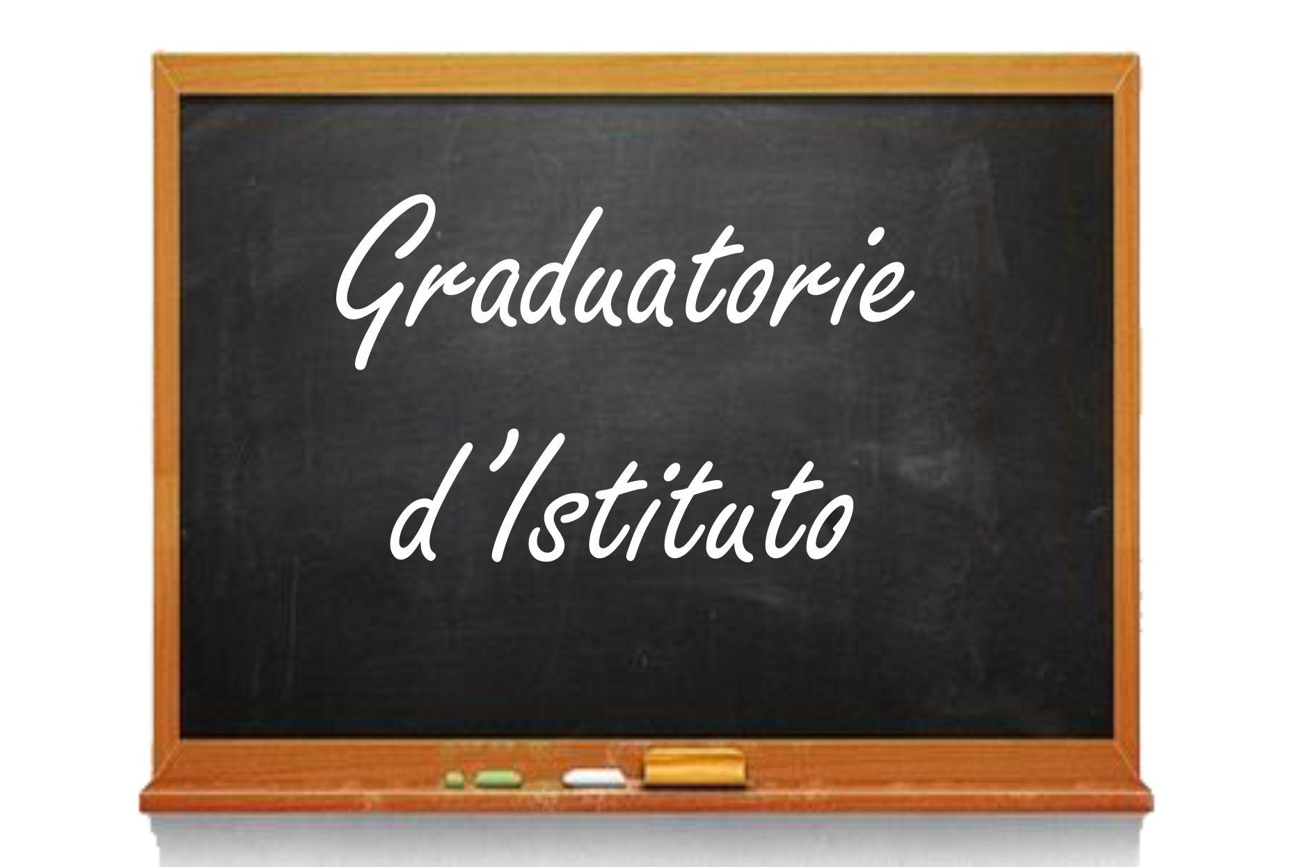 Pubblicazione graduatorie provvisorie d'istituto di terza fascia del personale ATA per il triennio 2021/2023